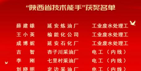 """延长石油集团6名职工荣获""""陕西省技术能手""""称号"""