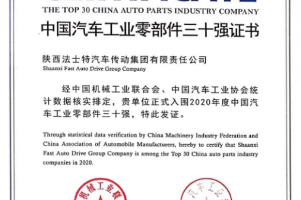 法士特荣登中国汽车工业零部件三...